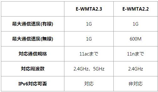ewmta23