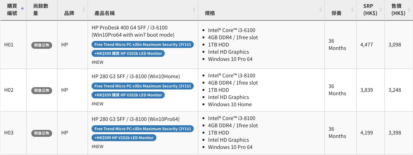 【著數情報】Apple, Dell, Hp, Lenovo, Microsoft 筆電開倉!