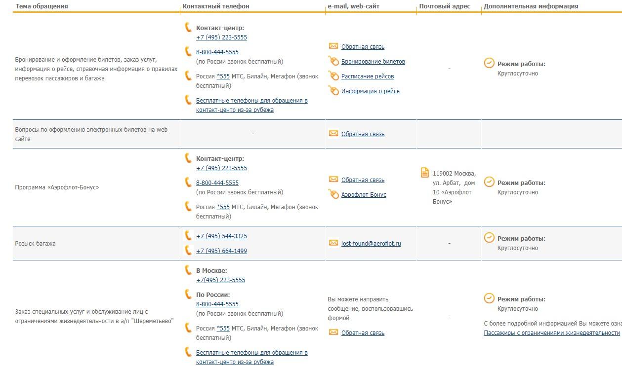 пао аэрофлот официальный сайт контакты адрес
