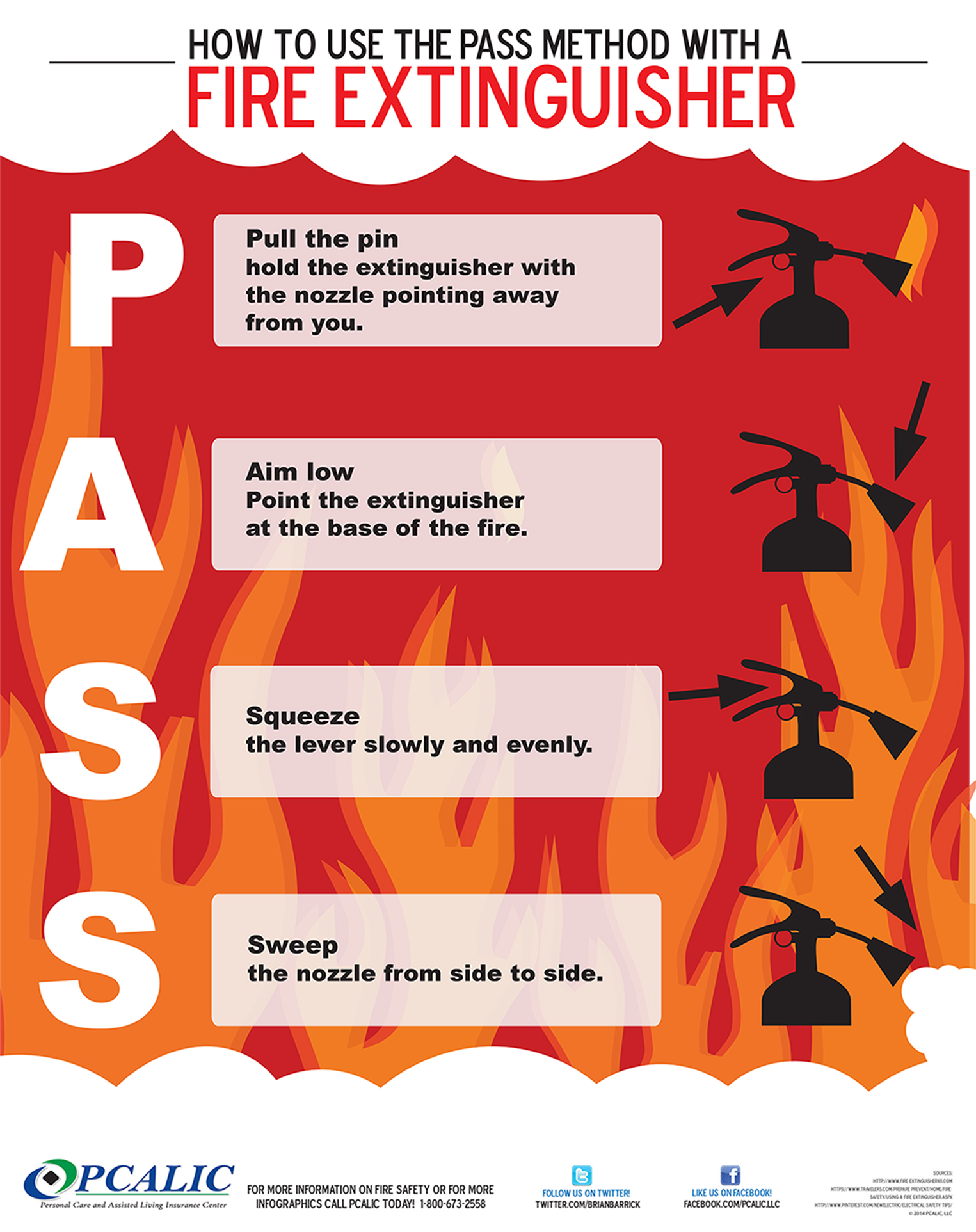 How to us pass method with a Fire Extinguisher