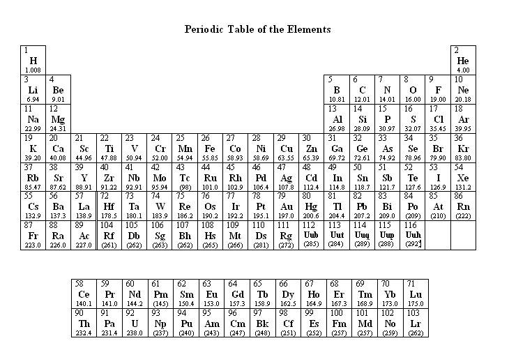 Diagnostic Chemistry — PCAT Cracker