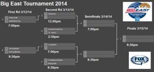 big east tournament bracket 3 8 14