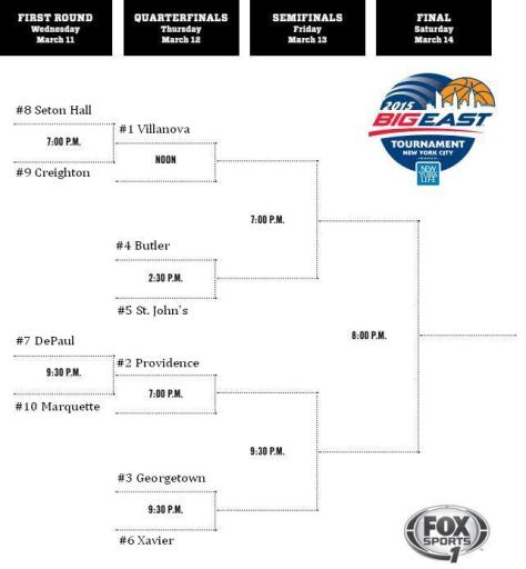 BET Bracket Projection 3 5 15 UPDATED