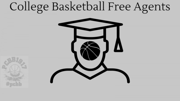 2017 College Basketball Free Agents