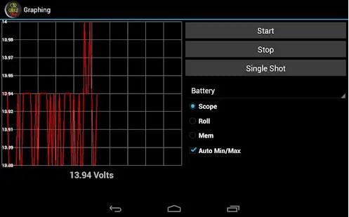 download car gauge pro