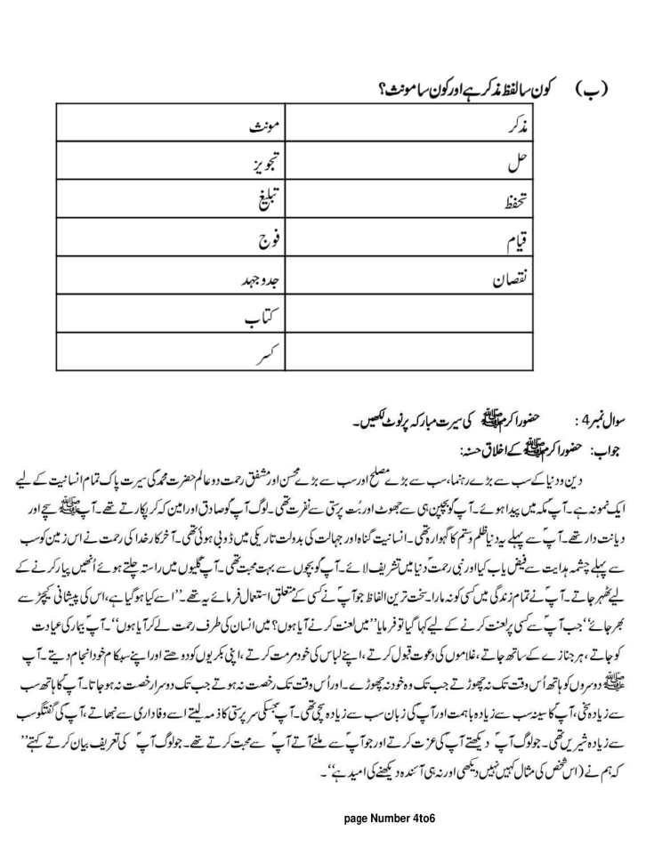 AIOU Solved Assignments 1 & 2 Code 204 Autumn 2019