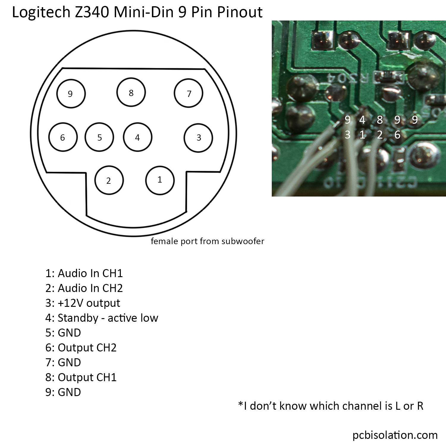 hight resolution of logitech z340 mini din pinout