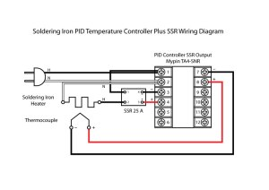 Soldering Iron Temperature Controller Version 2 | PCB Smoke