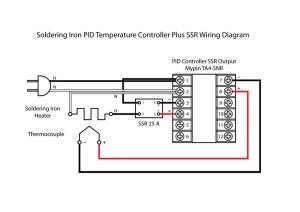 Soldering Iron Temperature Controller Version 2 | PCB Smoke