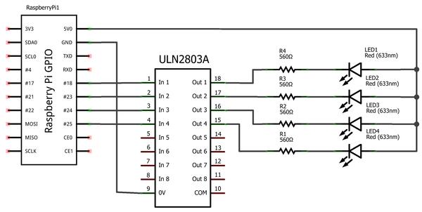 Raspberry Pi i zestaw dużego majsterkowicza :: PCCode.pl