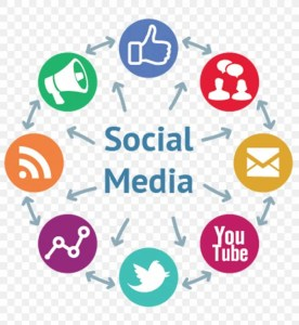 Social Media Marketing Digital Marketing