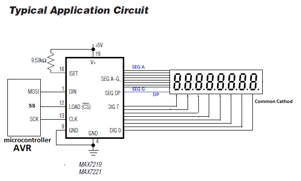 ELEKTRONICA MIKROKONTROLER: Pemrograman Display 7 Segment