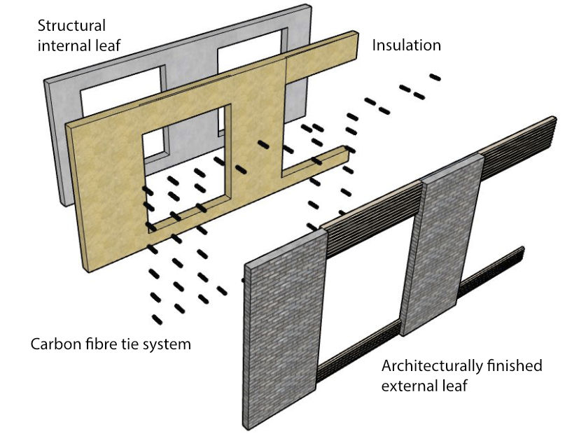 Exploded view of the sandwich panel system based upon units on Commercial Road