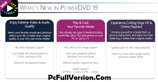 CyberLink PowerDVD Serial Key