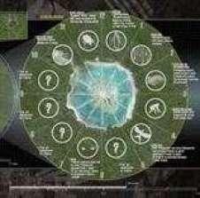 המפה של הזירה החדשה (כל שעה מציגה אסון אחר)