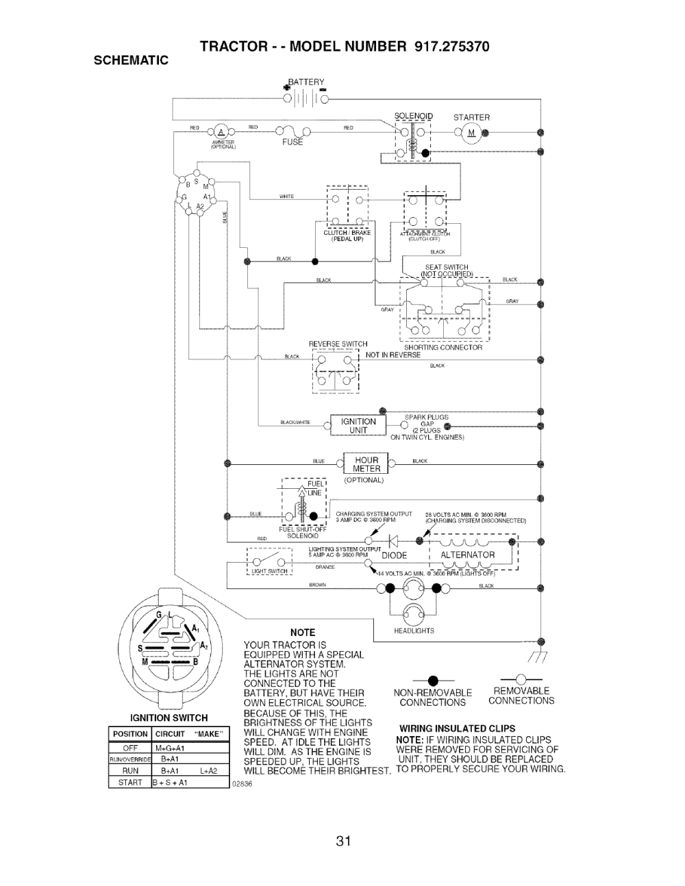 medium resolution of page 31 of craftsman lawn mower 917 27537 user guide manualsonline