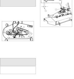 scotts s2546 lawn mower user manual [ 1081 x 1391 Pixel ]