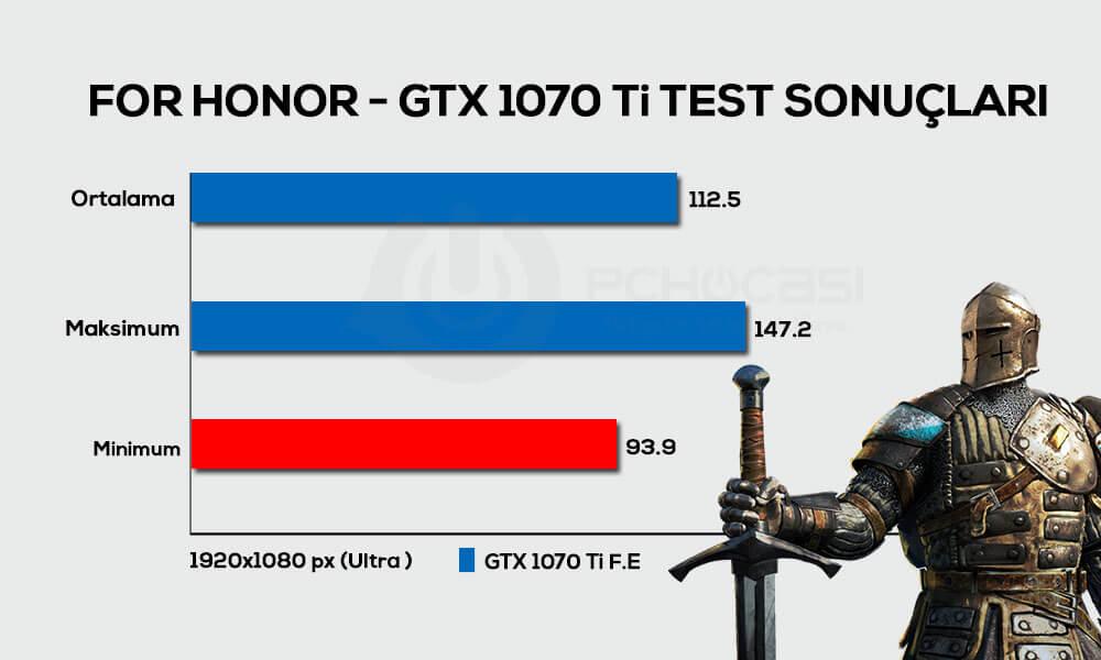 GTX 1070 Ti Founders Edition İncelemesi - PC Hocası