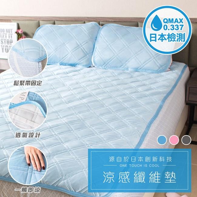 樂嫚妮 預購-接觸涼感纖維墊床墊枕墊-單人-藍QMAX單人床一枕一-藍|保潔墊|特力家購物網