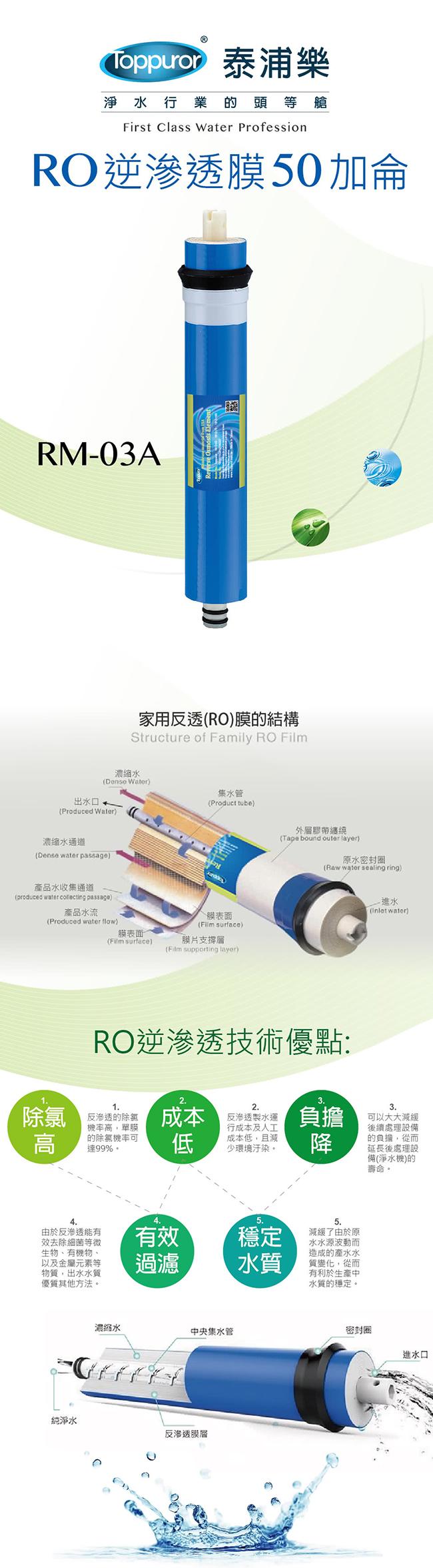 【泰浦樂 Toppuror】50加侖 RO膜(RM-03A)|淨水飲水|特力家購物網