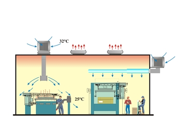 industrial evaporative cooling systems cooling processes