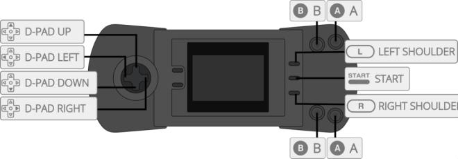 atari_lynx_diagram