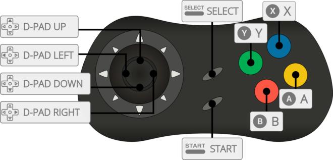 neogeodiagram