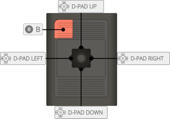 videopacdiagram