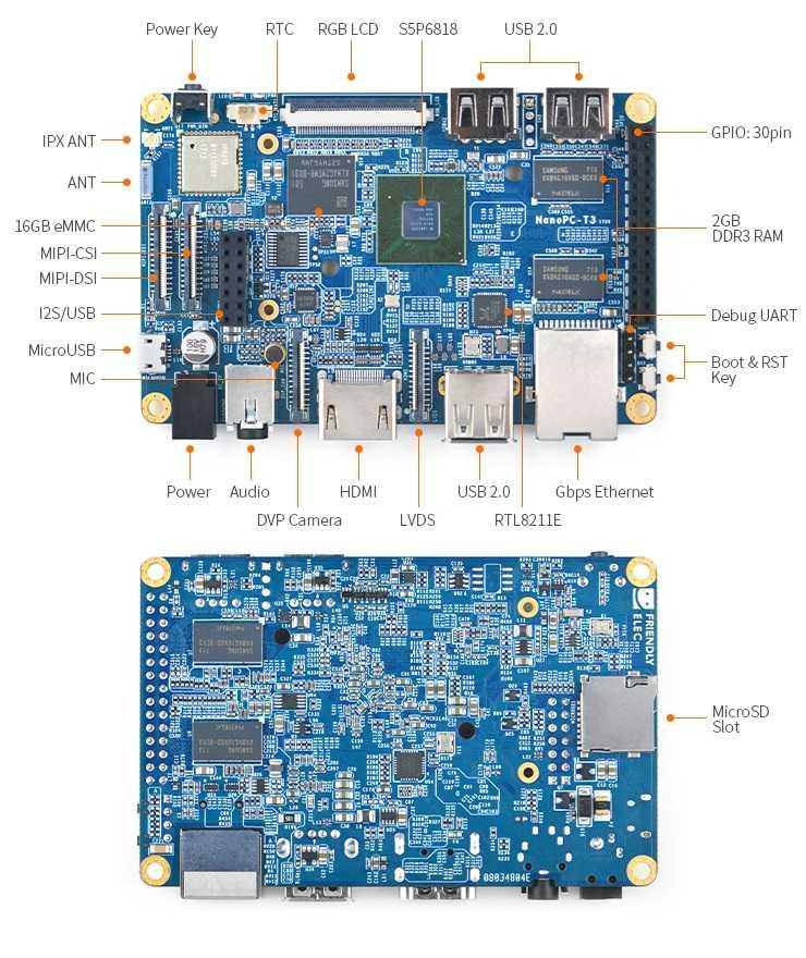 NanoPC-T3 Plus - одноплатный компьютер с 8 ядерным SoC Samsung S5P6818