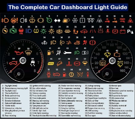 Dashboard-Lights