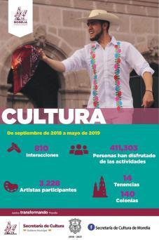Actividades cultura3