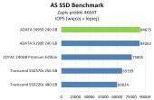 ADATASX ASSSDBenchmark