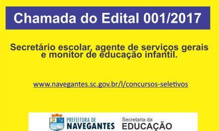 EDUCAÇÃO REALIZA CHAMADA DO EDITAL 001/2017 PARA SECRETÁRIO ESCOLAR, AGENTE DE SERVIÇOS GERAIS E MONITOR DE EDUCAÇÃO INFANTIL