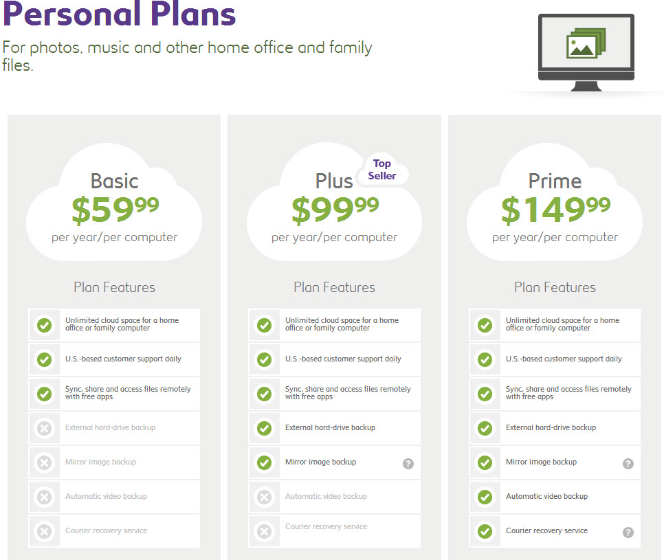 Carbonite's different plan options for home users.