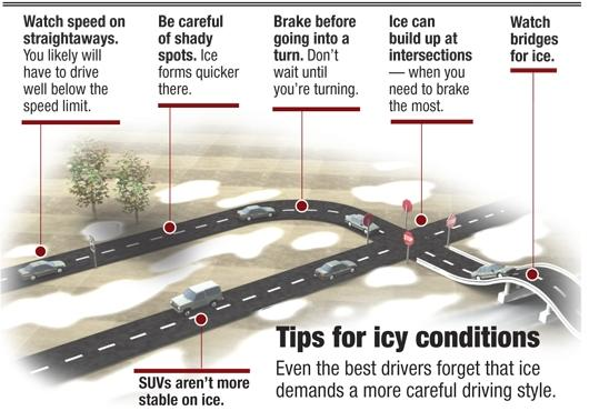 VDOT warns drivers to expect possible icy roads with forecasted wintry mix