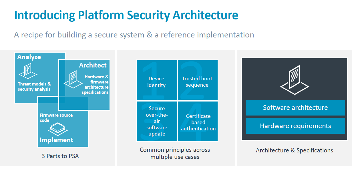 hight resolution of arm introduces psa platform security architecture