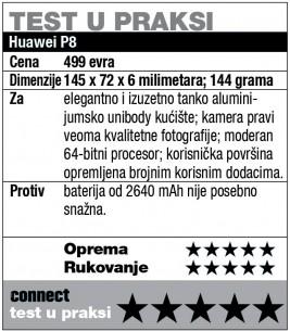 Huawei-tabela