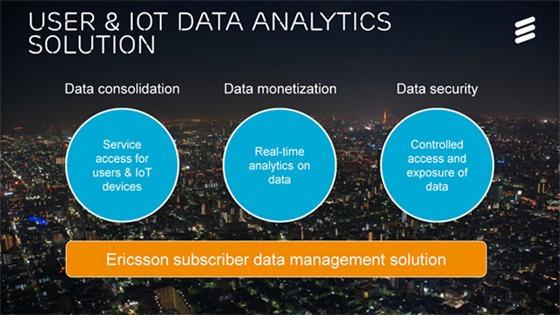 Resenje User IoT Data Analytics kompanije Ericsson