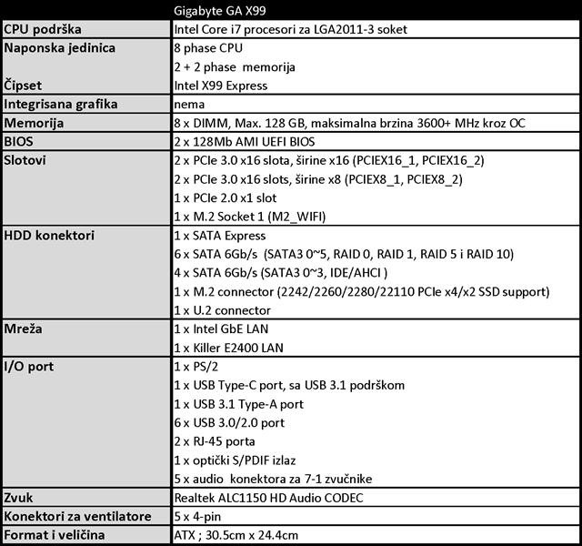 GAX99 Gaming_specs