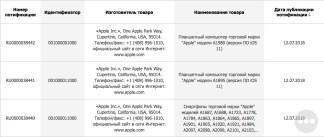šifre za nove iphone telefone