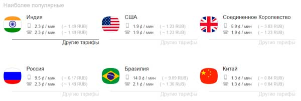 Chi phí cuộc gọi từ máy tính sang điện thoại di động và thành phố ở các quốc gia khác nhau