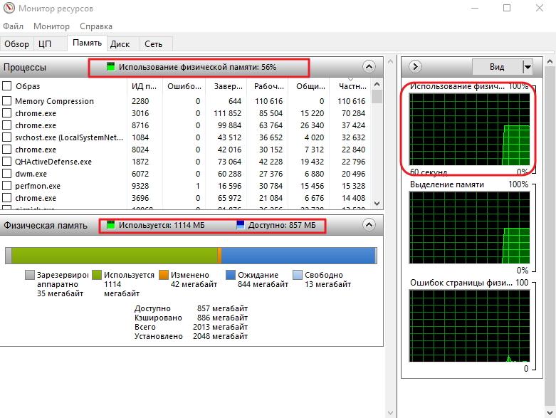 """Memória lap az """"Erőforrás monitor"""" ablakban"""