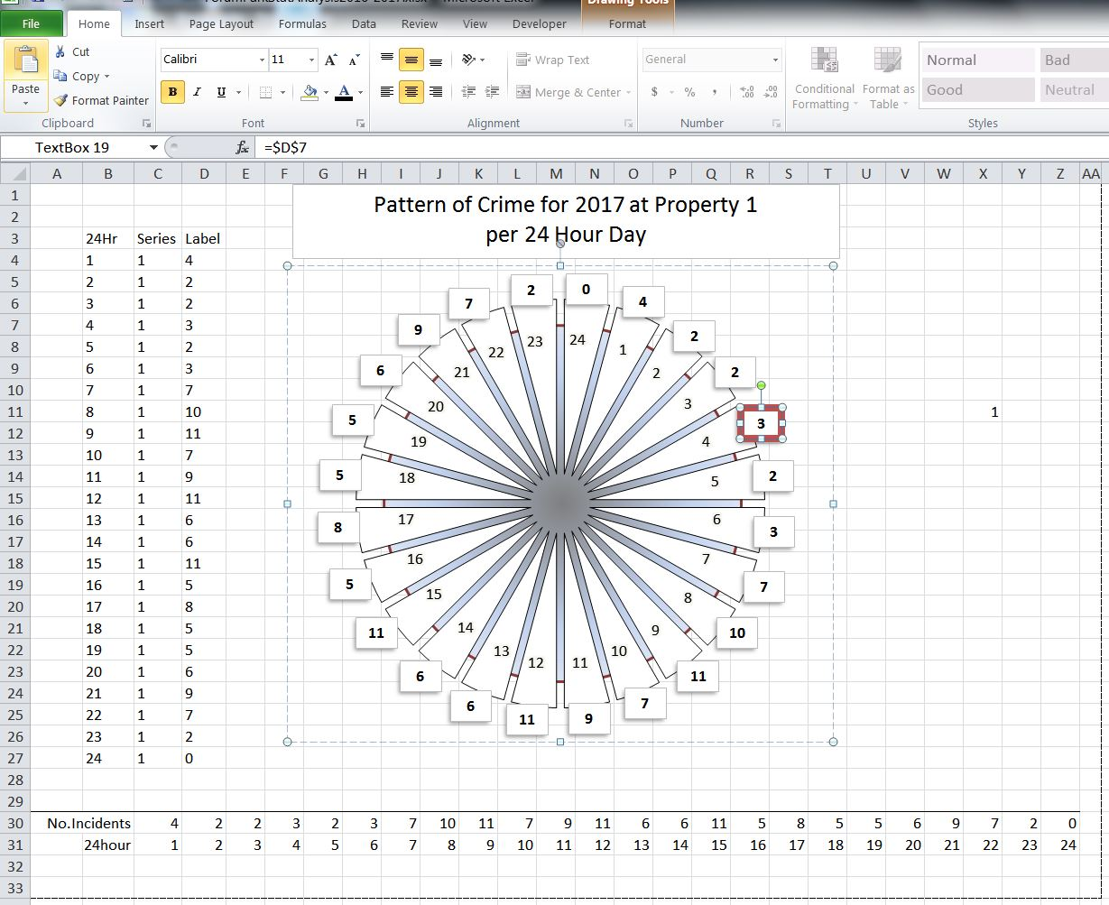 Excel 24hour Pie Chart Pc Smarties
