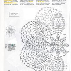 Diagram Crochet Coaster 12v Auto Relay Wiring 1000 43 Ideas About Doily On Pinterest
