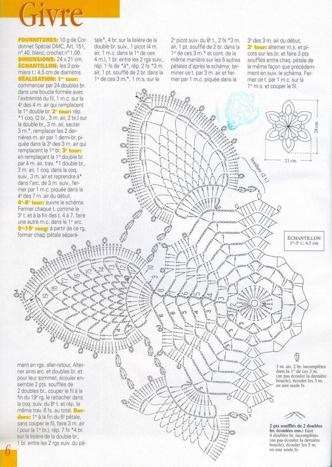 how to read crochet diagrams 220v single phase transformer wiring diagram carpetas redondas on pinterest doily