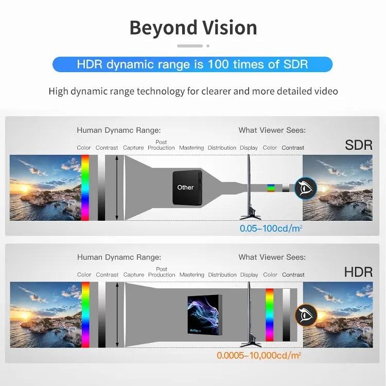 WeChip V10 Android 10 Allwinner H616 Quad Core 6K Smart TV Box (4 GB/64 GB)