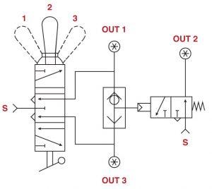 Clippard Manual 2 Way, 3 Way & 4 Way 2 Position Air Valves