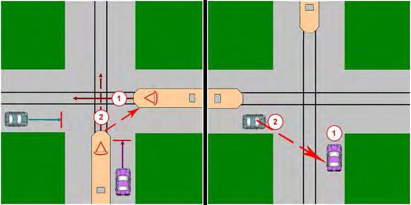 Что такое равнозначная и неравнозначная дорога