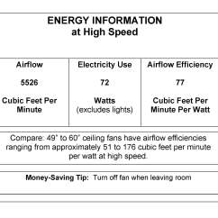 Harbor Breeze Keyport Subaru Forester Wiring Diagram List Of Ceiling Fan Manuals