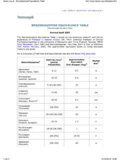 Benzodiazepine Equivalency Table : benzodiazepine, equivalency, table, BENZODIAZEPINE, EQUIVALENCE, TABLE, Esculape.com, Benzodiazepine-equivalence, -table-esculape-com.pdf, PDF4PRO